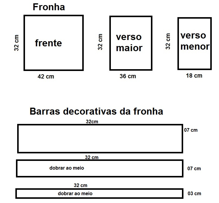 fronha blog